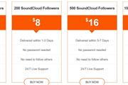 Buy SoundCloud followers is the most effective wa