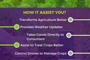 Are you managing a farm or running a agriculture