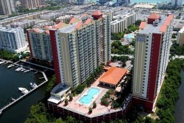 SUNNY ISLES BEACH en Miami