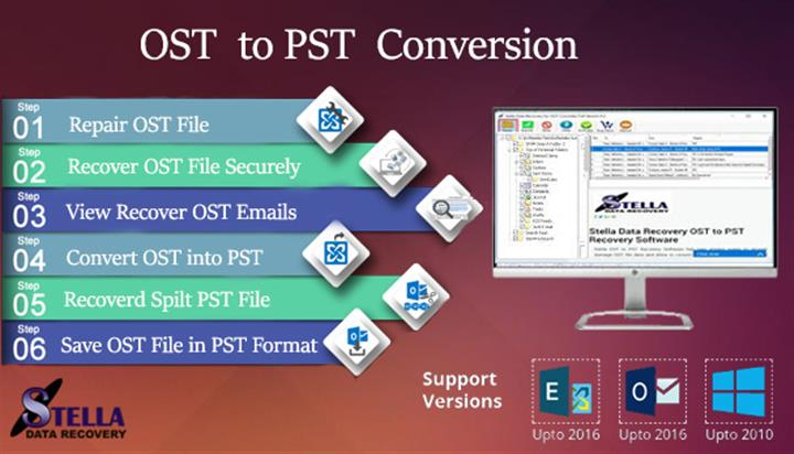 Best ost to pst converter soft image 1